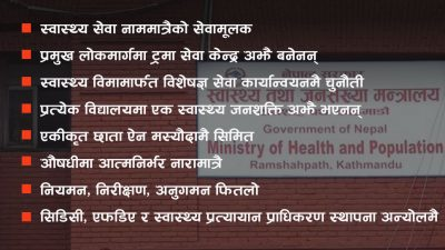 स्वास्थ्य नीति, कार्यक्रम कागजमै सिमित, ऐन नियम बन्छन् थन्किन्छन्